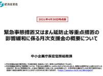 緊急事態宣言又はまん延防止等重点措置の影響緩和に係る月次支援金の概要